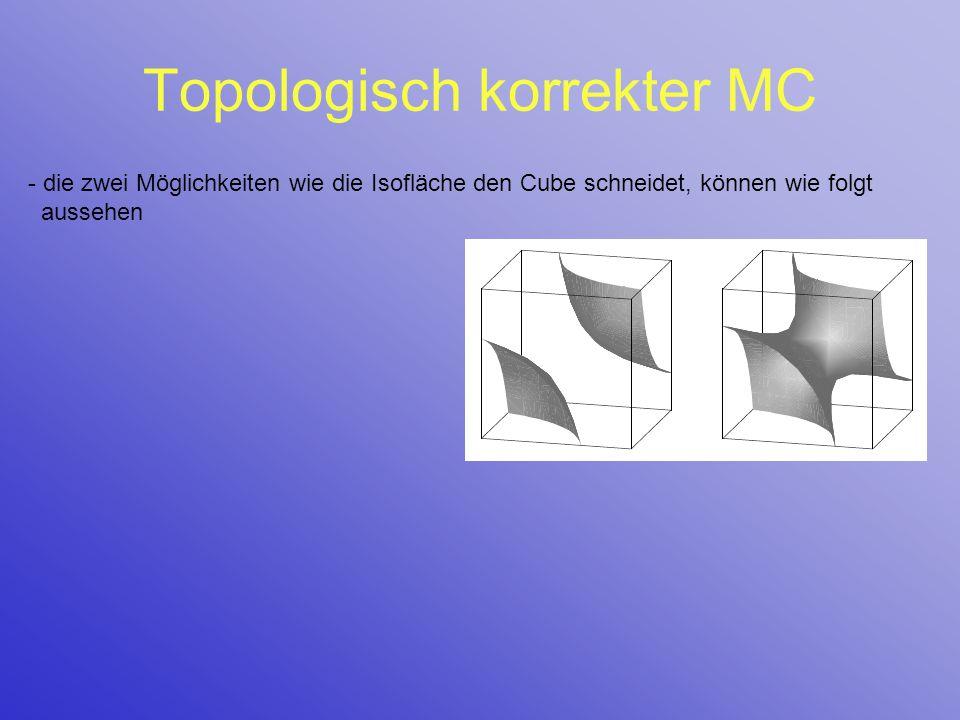 Topologisch korrekter MC - die zwei Möglichkeiten wie die Isofläche den Cube schneidet, können wie folgt aussehen