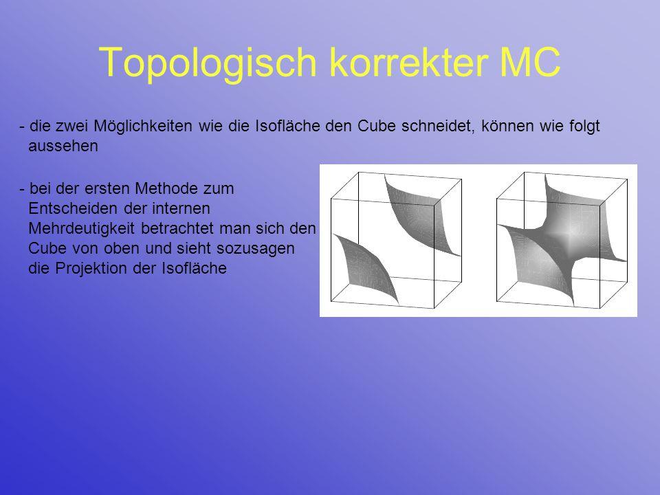Topologisch korrekter MC - die zwei Möglichkeiten wie die Isofläche den Cube schneidet, können wie folgt aussehen - bei der ersten Methode zum Entsche