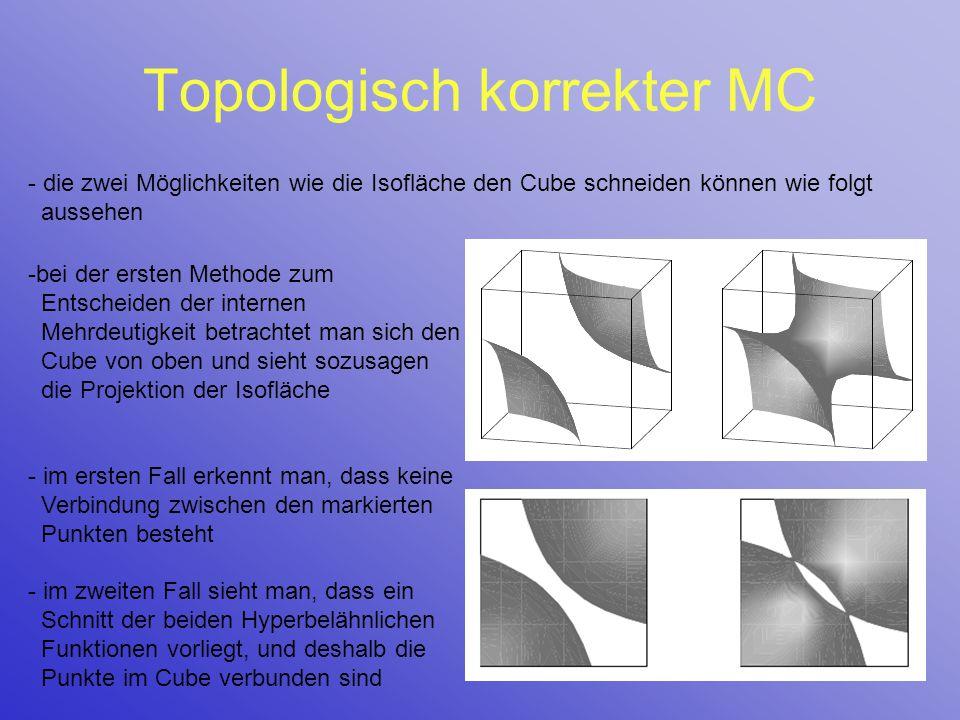 Topologisch korrekter MC - die zwei Möglichkeiten wie die Isofläche den Cube schneiden können wie folgt aussehen -bei der ersten Methode zum Entscheid