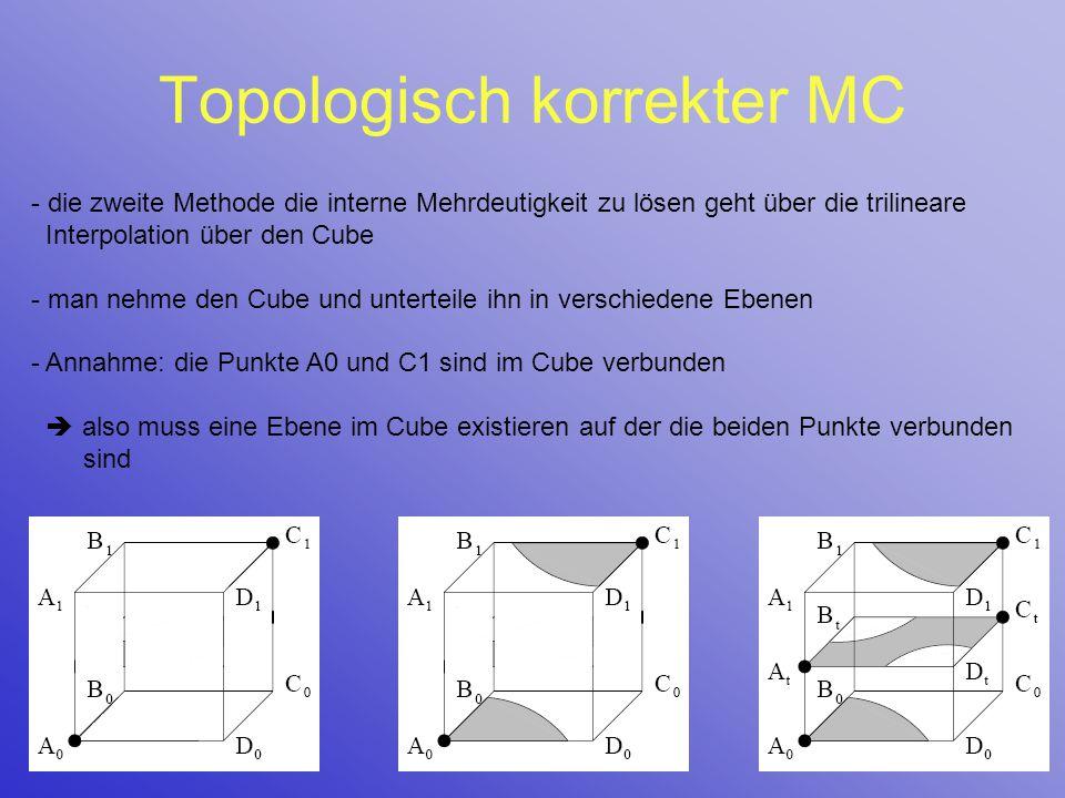 Topologisch korrekter MC - die zweite Methode die interne Mehrdeutigkeit zu lösen geht über die trilineare Interpolation über den Cube - man nehme den