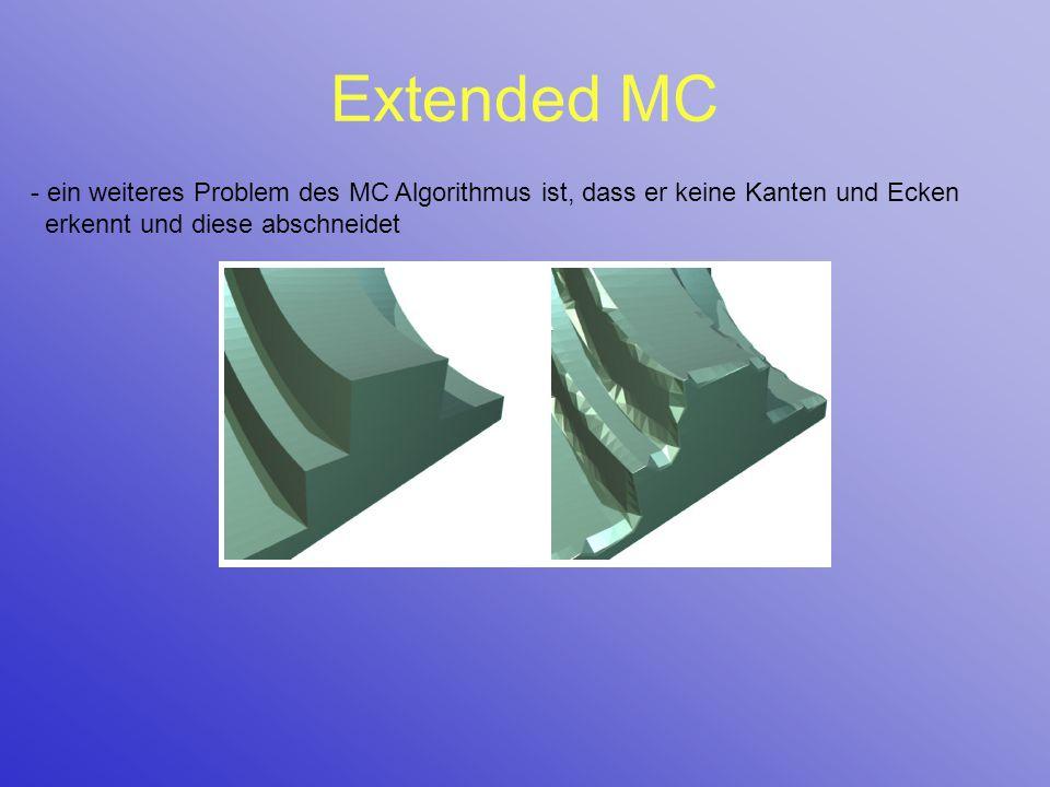 Extended MC - ein weiteres Problem des MC Algorithmus ist, dass er keine Kanten und Ecken erkennt und diese abschneidet