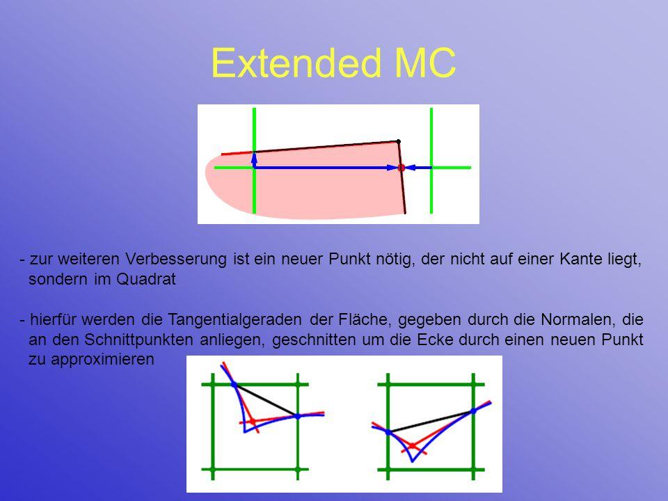 Extended MC - zur weiteren Verbesserung ist ein neuer Punkt nötig, der nicht auf einer Kante liegt, sondern im Quadrat - hierfür werden die Tangential