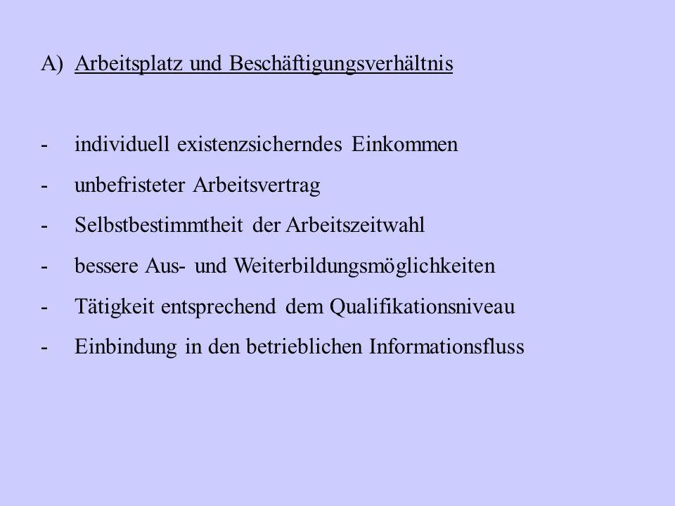 A)Arbeitsplatz und Beschäftigungsverhältnis -individuell existenzsicherndes Einkommen -unbefristeter Arbeitsvertrag -Selbstbestimmtheit der Arbeitszei