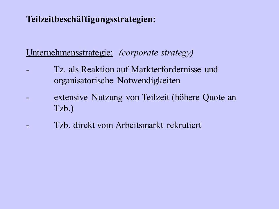 Teilzeitbeschäftigungsstrategien: Unternehmensstrategie: (corporate strategy) -Tz. als Reaktion auf Markterfordernisse und organisatorische Notwendigk