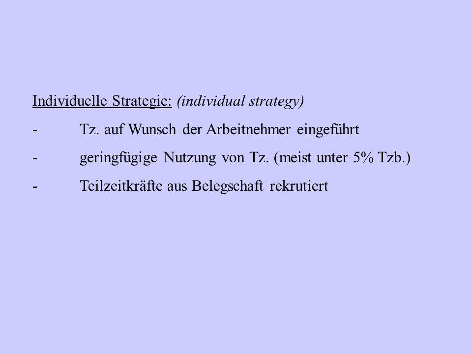 Individuelle Strategie: (individual strategy) -Tz. auf Wunsch der Arbeitnehmer eingeführt -geringfügige Nutzung von Tz. (meist unter 5% Tzb.) -Teilzei