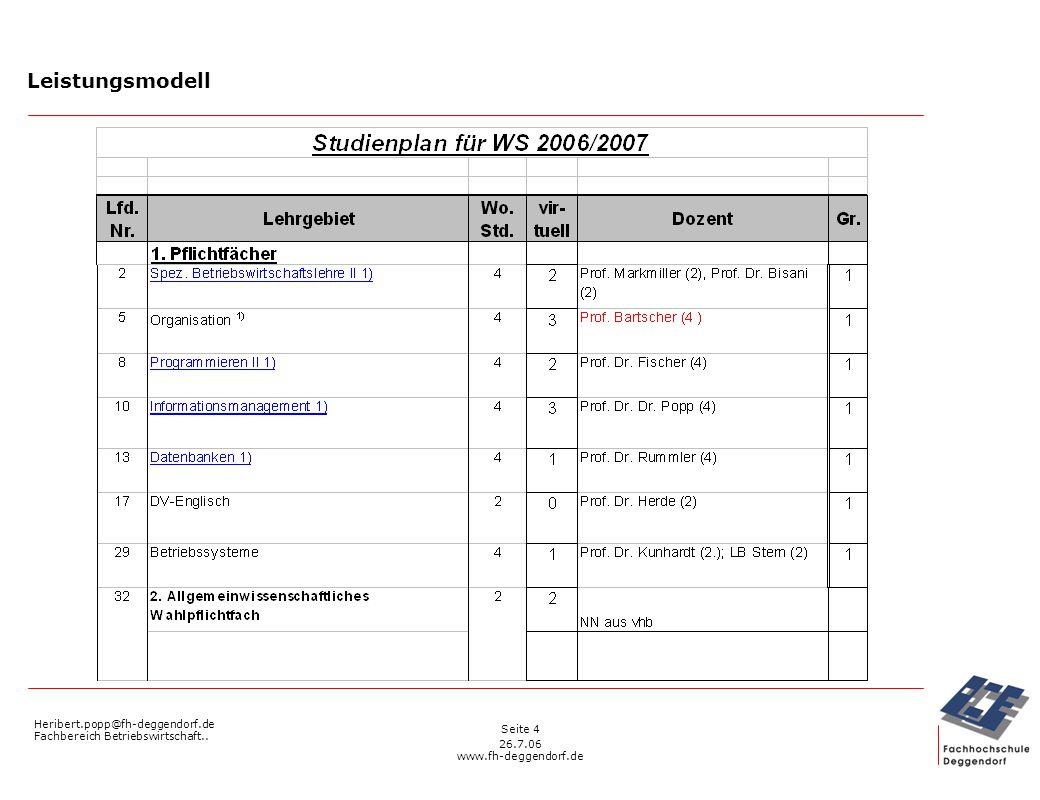 Heribert.popp@fh-deggendorf.de Fachbereich Betriebswirtschaft.. 26.7.06 www.fh-deggendorf.de Seite 4 Leistungsmodell