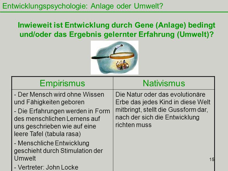 15 Entwicklungspsychologie: Anlage oder Umwelt.
