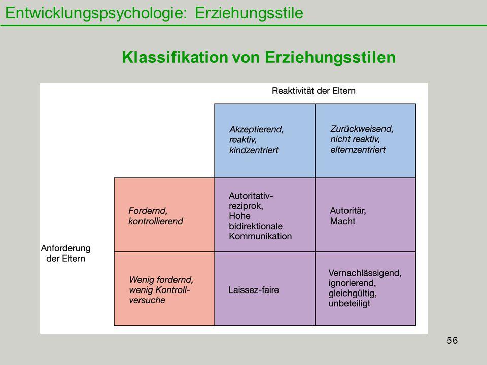 56 Entwicklungspsychologie: Erziehungsstile Klassifikation von Erziehungsstilen