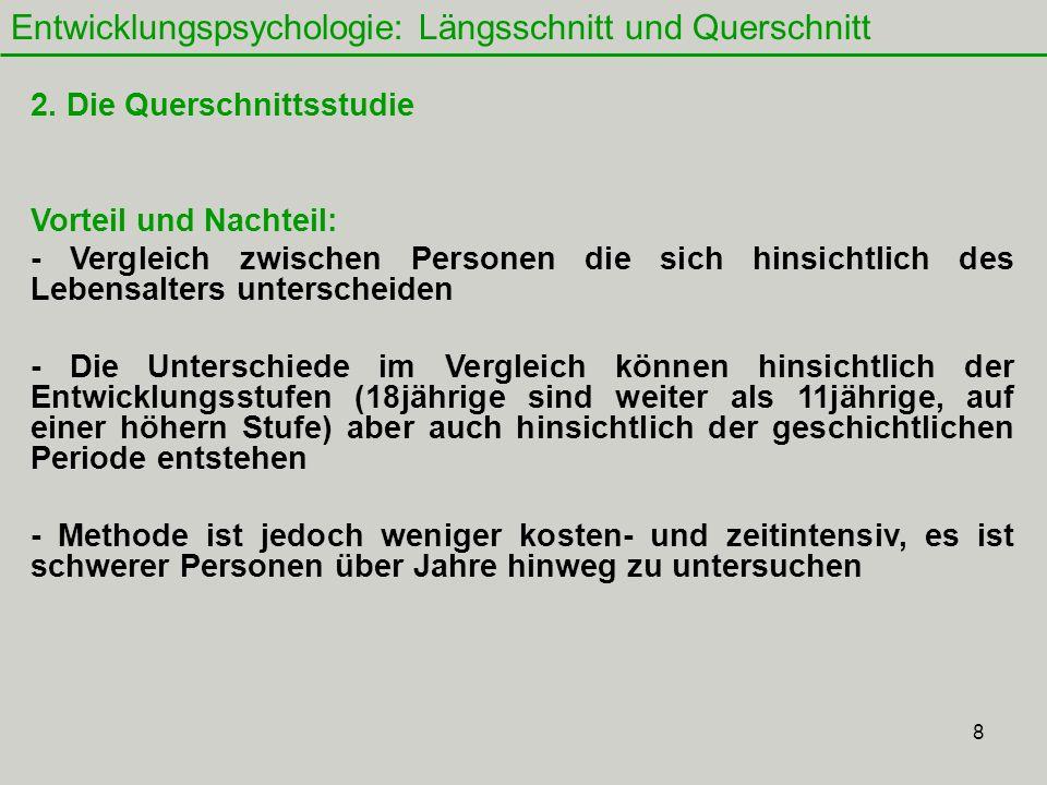 8 Entwicklungspsychologie: Längsschnitt und Querschnitt 2.