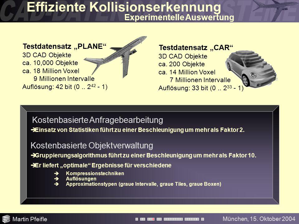 """München, 15. Oktober 2004 Martin Pfeifle Testdatensatz """"PLANE 3D CAD Objekte ca."""