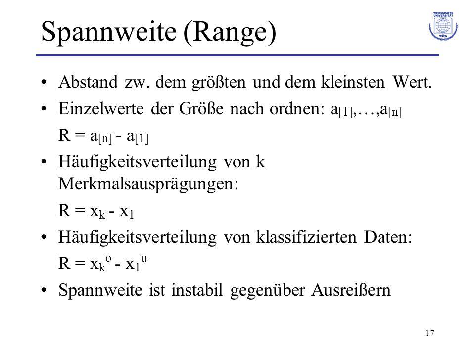 17 Spannweite (Range) Abstand zw. dem größten und dem kleinsten Wert. Einzelwerte der Größe nach ordnen: a [1],…,a [n] R = a [n] - a [1] Häufigkeitsve