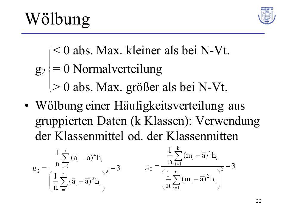 22 Wölbung < 0 abs. Max. kleiner als bei N-Vt. g 2 = 0 Normalverteilung > 0 abs. Max. größer als bei N-Vt. Wölbung einer Häufigkeitsverteilung aus gru