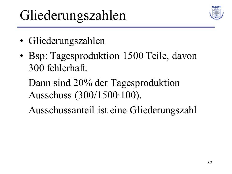 32 Gliederungszahlen Bsp: Tagesproduktion 1500 Teile, davon 300 fehlerhaft. Dann sind 20% der Tagesproduktion Ausschuss (300/1500·100). Ausschussantei