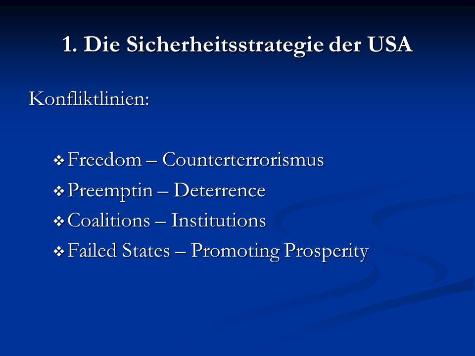 1. Die Sicherheitsstrategie der USA Konfliktlinien:  Freedom – Counterterrorismus  Preemptin – Deterrence  Coalitions – Institutions  Failed State