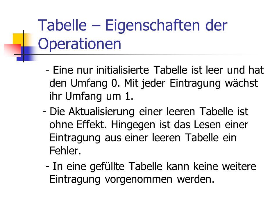Tabelle – Eigenschaften der Operationen - Eine nur initialisierte Tabelle ist leer und hat den Umfang 0. Mit jeder Eintragung wächst ihr Umfang um 1.