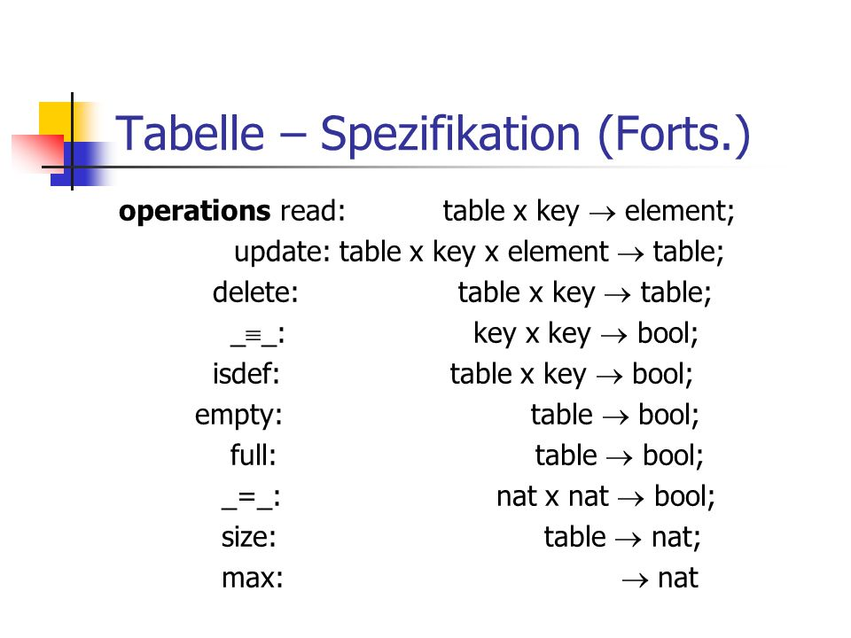 Tabelle – Spezifikation (Forts.) operations read: table x key  element; update: table x key x element  table; delete: table x key  table; _  _: ke