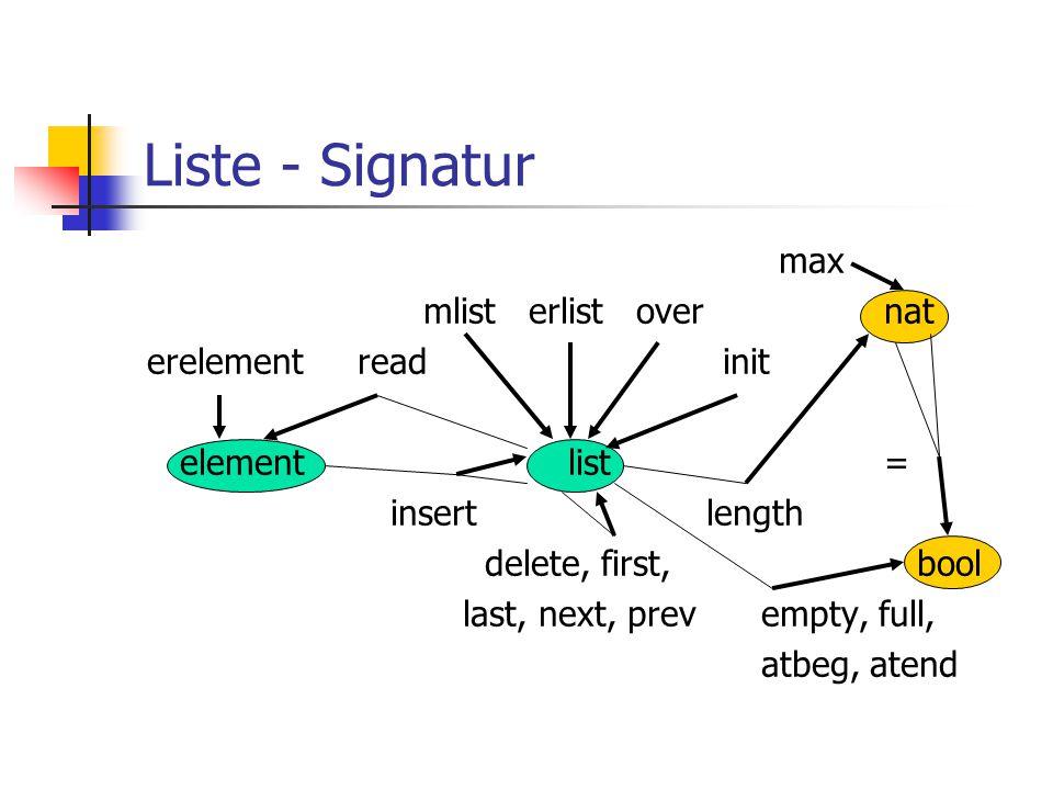 max mlist erlist overnat erelementread init elementlist= insert length delete, first, bool last, next, prev empty, full, atbeg, atend Liste - Signatur