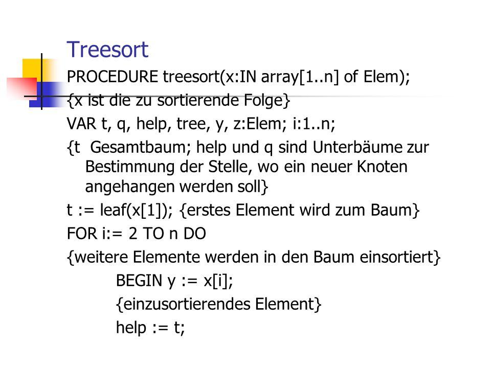 Treesort PROCEDURE treesort(x:IN array[1..n] of Elem); {x ist die zu sortierende Folge} VAR t, q, help, tree, y, z:Elem; i:1..n; {t Gesamtbaum; help u