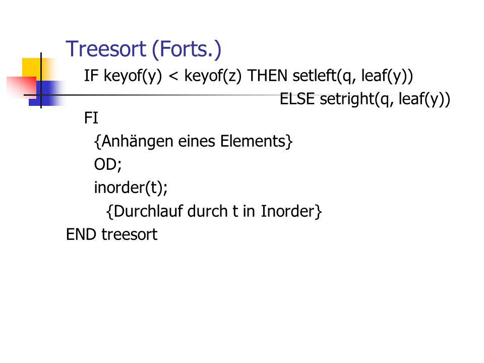 Treesort (Forts.) IF keyof(y) < keyof(z) THEN setleft(q, leaf(y)) ELSE setright(q, leaf(y)) FI {Anhängen eines Elements} OD; inorder(t); {Durchlauf du