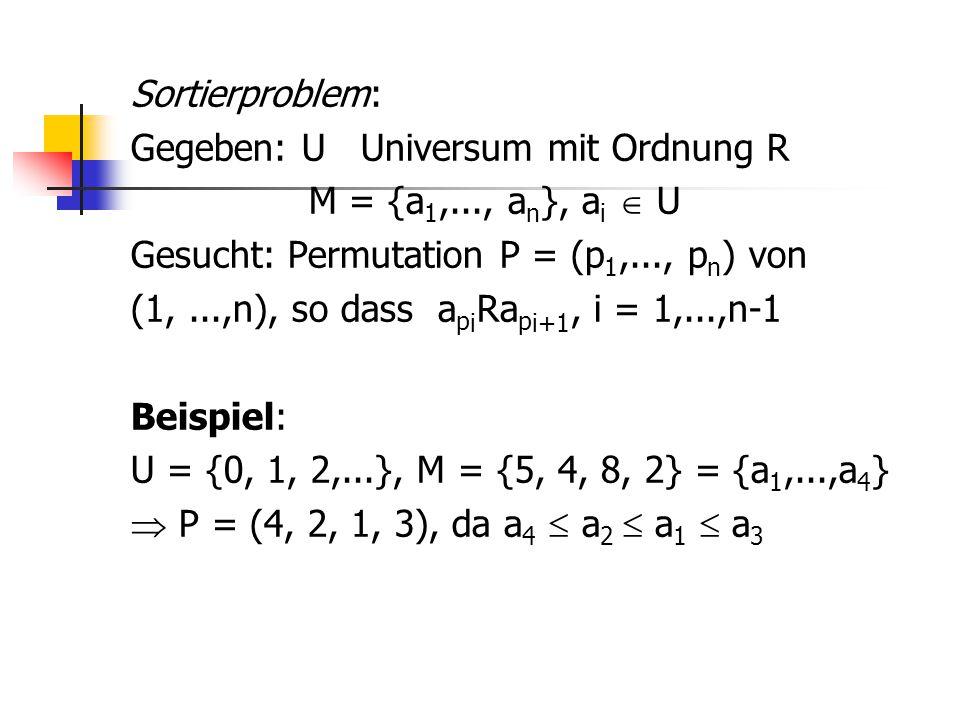 Sortierproblem: Gegeben: U Universum mit Ordnung R M = {a 1,..., a n }, a i  U Gesucht: Permutation P = (p 1,..., p n ) von (1,...,n), so dass a p i