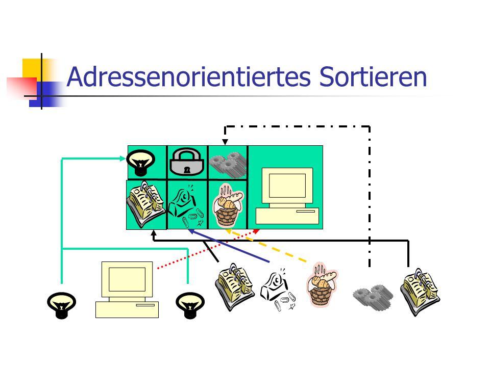 Adressenorientiertes Sortieren