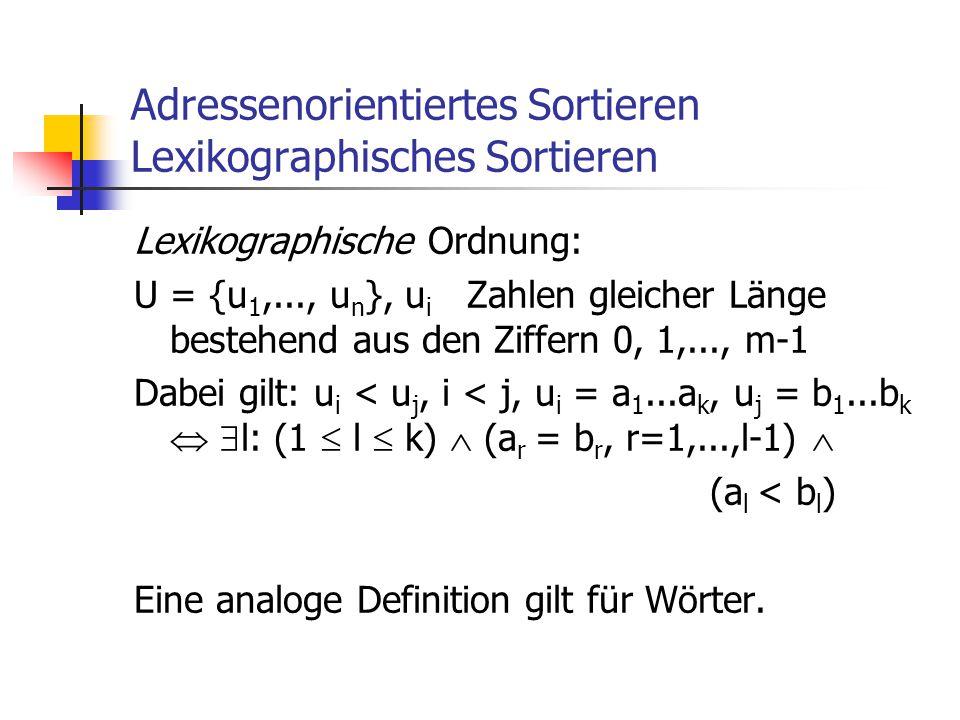 Adressenorientiertes Sortieren Lexikographisches Sortieren Lexikographische Ordnung: U = {u 1,..., u n }, u i Zahlen gleicher Länge bestehend aus den