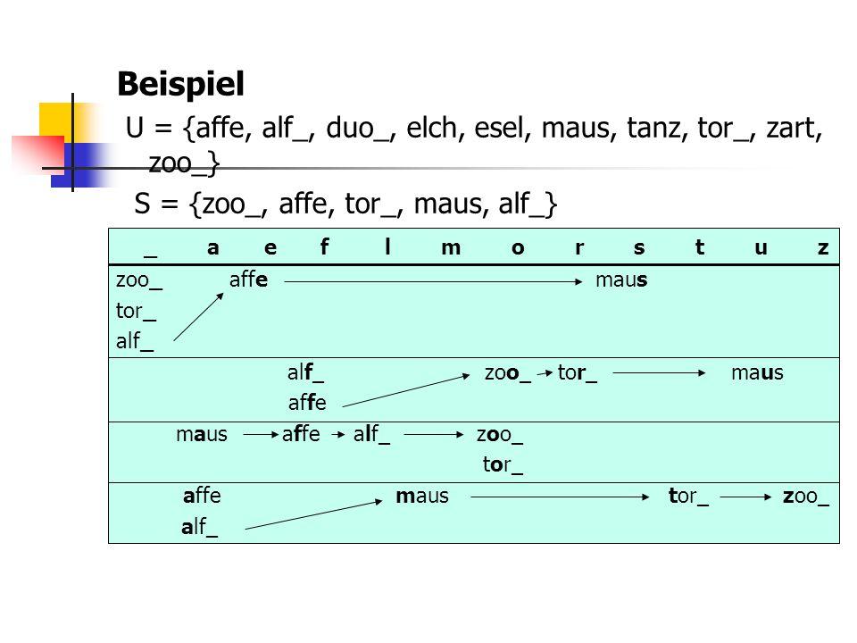 Beispiel U = {affe, alf_, duo_, elch, esel, maus, tanz, tor_, zart, zoo_} S = {zoo_, affe, tor_, maus, alf_} _ a e f l m o r s t u z zoo_ affe maus to
