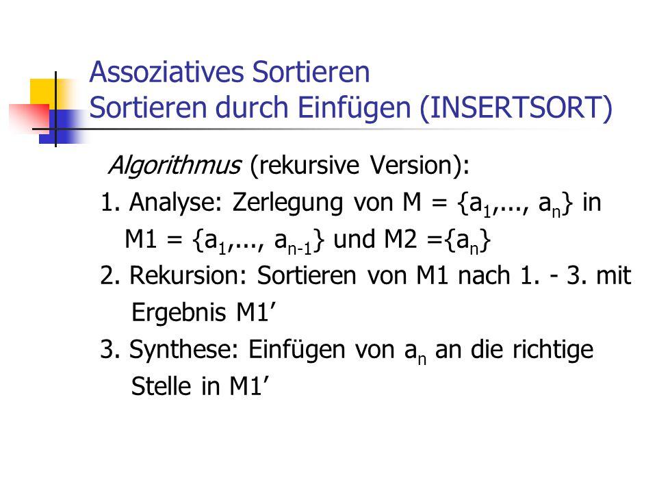 Assoziatives Sortieren Sortieren durch Einfügen (INSERTSORT) Algorithmus (rekursive Version): 1. Analyse: Zerlegung von M = {a 1,..., a n } in M1 = {a