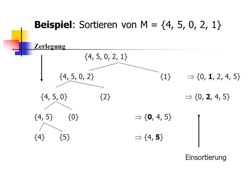 Beispiel: Sortieren von M = {4, 5, 0, 2, 1} Zerlegung {4, 5, 0, 2, 1} {4, 5, 0, 2}{1}  {0, 1, 2, 4, 5} {4, 5, 0} {2}  {0, 2, 4, 5} {4, 5} {0}  {0,