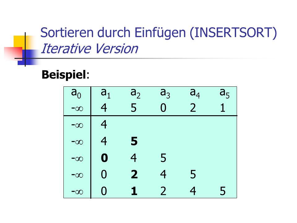 Sortieren durch Einfügen (INSERTSORT) Iterative Version Beispiel: a 0 a 1 a 2 a 3 a 4 a 5 -  45021 -  4 -  45 -  045 -  0245 -  01245