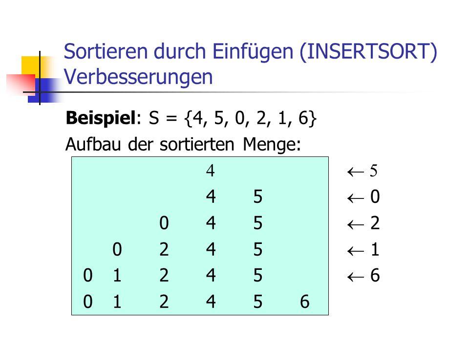 Sortieren durch Einfügen (INSERTSORT) Verbesserungen Beispiel: S = {4, 5, 0, 2, 1, 6} Aufbau der sortierten Menge: 4  5 45  0 045  2 0245  1 01245