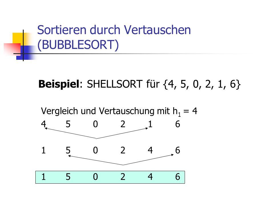 Sortieren durch Vertauschen (BUBBLESORT) Beispiel: SHELLSORT für {4, 5, 0, 2, 1, 6} Vergleich und Vertauschung mit h 1 = 4 4 50216 1 50246