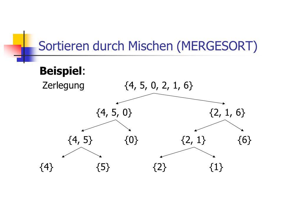 Sortieren durch Mischen (MERGESORT) Beispiel: Zerlegung{4, 5, 0, 2, 1, 6} {4, 5, 0}{2, 1, 6} {4, 5}{0}{2, 1}{6} {4}{5}{2}{1}