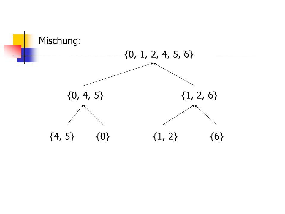 Mischung: {0, 1, 2, 4, 5, 6} {0, 4, 5}{1, 2, 6} {4, 5}{0}{1, 2}{6}