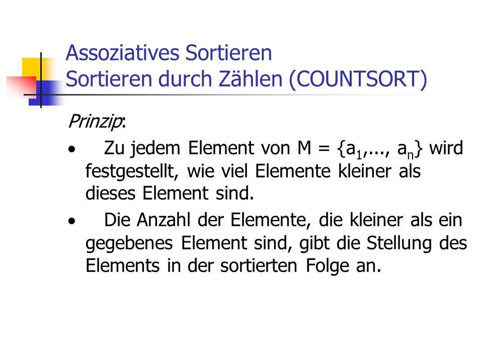 Assoziatives Sortieren Sortieren durch Zählen (COUNTSORT) Prinzip:  Zu jedem Element von M = {a 1,..., a n } wird festgestellt, wie viel Elemente kle