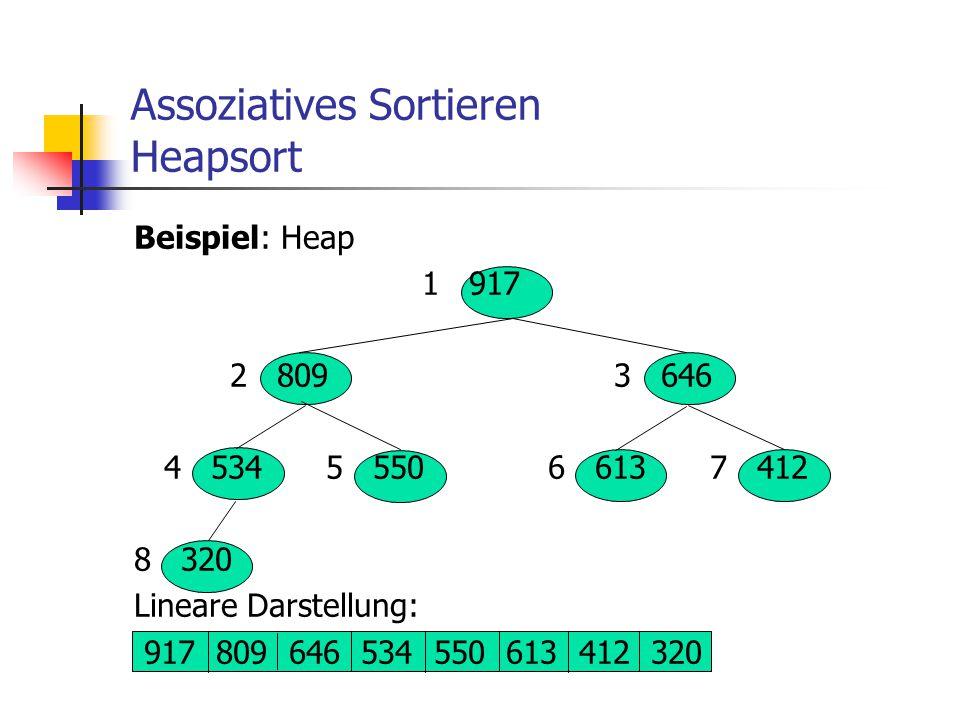Assoziatives Sortieren Heapsort Beispiel: Heap 1 917 2 8093 646 4 5345 550 6 6137 412 8 320 Lineare Darstellung: 917 809 646 534 550 613 412 320