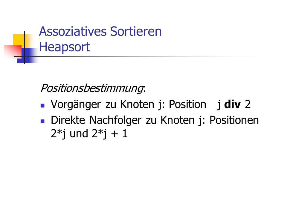 Assoziatives Sortieren Heapsort Positionsbestimmung: Vorgänger zu Knoten j: Position j div 2 Direkte Nachfolger zu Knoten j: Positionen 2*j und 2*j +