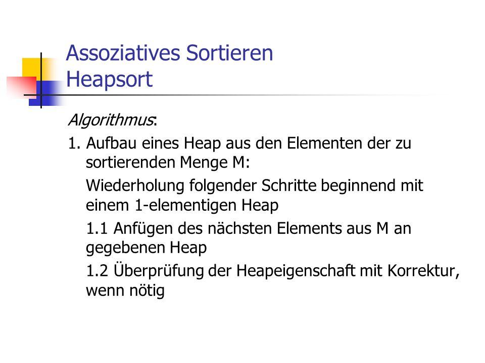 Assoziatives Sortieren Heapsort Algorithmus: 1. Aufbau eines Heap aus den Elementen der zu sortierenden Menge M: Wiederholung folgender Schritte begin