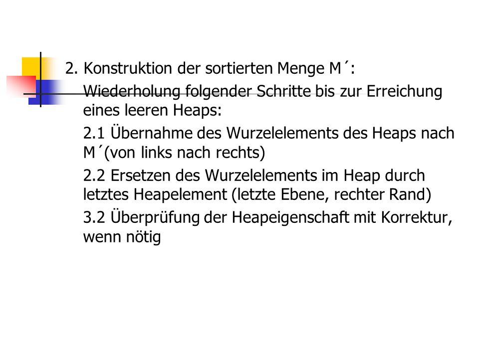 2. Konstruktion der sortierten Menge M´: Wiederholung folgender Schritte bis zur Erreichung eines leeren Heaps: 2.1 Übernahme des Wurzelelements des H