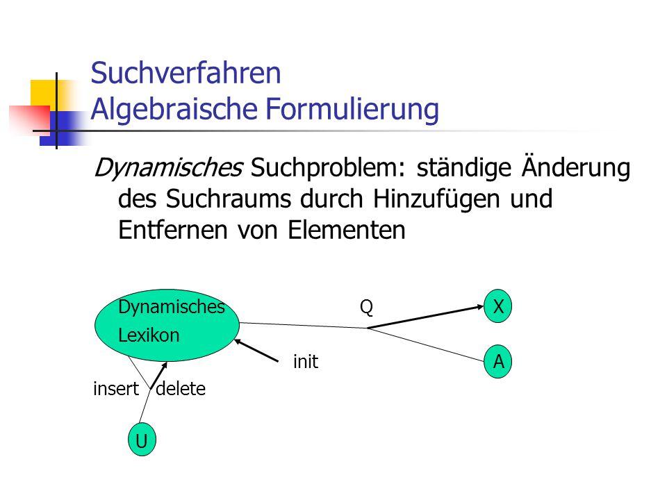 Suchverfahren Algebraische Formulierung Dynamisches Suchproblem: ständige Änderung des Suchraums durch Hinzufügen und Entfernen von Elementen Dynamisc