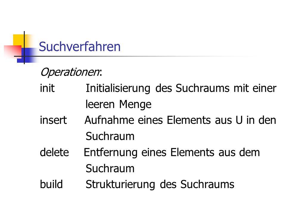 Suchverfahren Operationen: init Initialisierung des Suchraums mit einer leeren Menge insert Aufnahme eines Elements aus U in den Suchraum delete Entfe