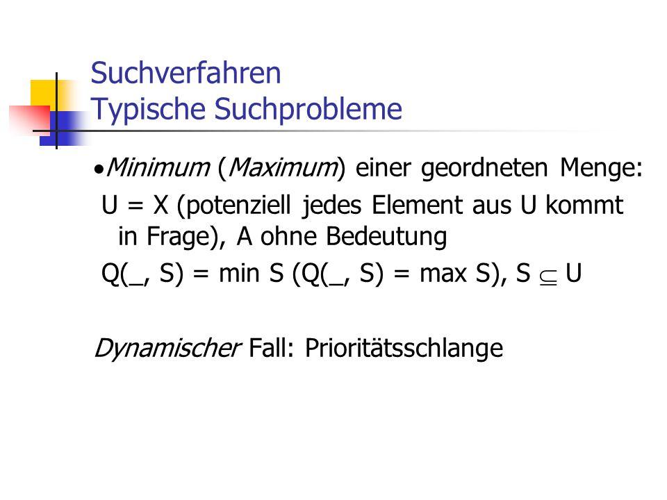 Suchverfahren Typische Suchprobleme  Minimum (Maximum) einer geordneten Menge: U = X (potenziell jedes Element aus U kommt in Frage), A ohne Bedeutun