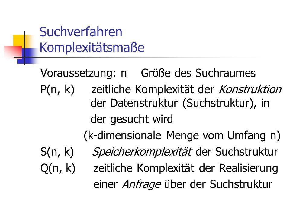 Suchverfahren Komplexitätsmaße Voraussetzung: n Größe des Suchraumes P(n, k) zeitliche Komplexität der Konstruktion der Datenstruktur (Suchstruktur),