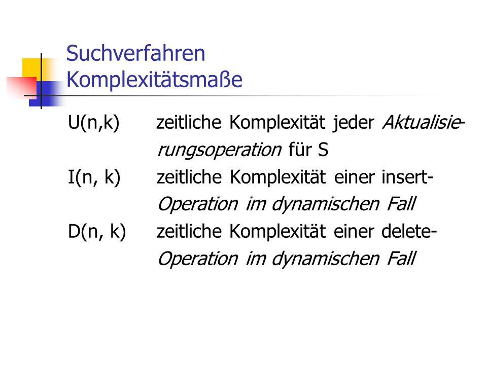 Suchverfahren Komplexitätsmaße U(n,k) zeitliche Komplexität jeder Aktualisie- rungsoperation für S I(n, k) zeitliche Komplexität einer insert- Operati