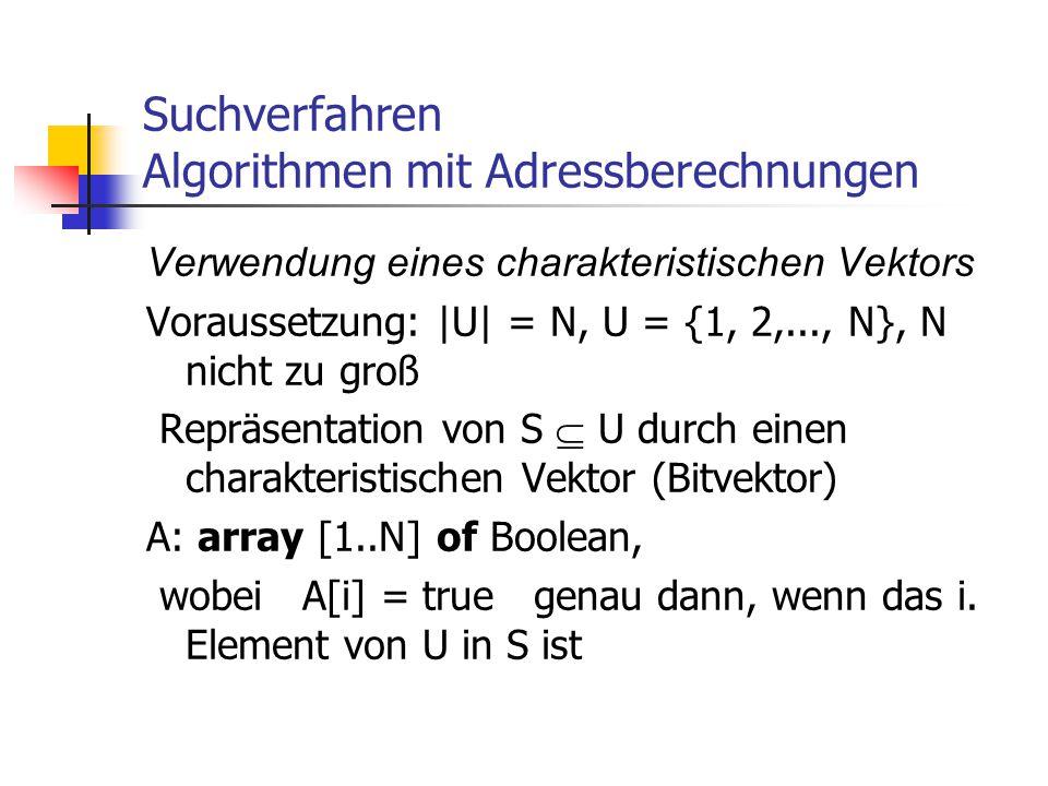 Suchverfahren Algorithmen mit Adressberechnungen Verwendung eines charakteristischen Vektors Voraussetzung: |U| = N, U = {1, 2,..., N}, N nicht zu gro