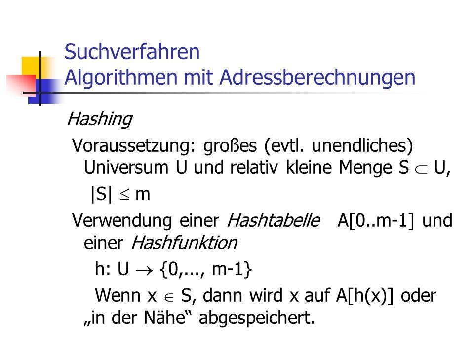Suchverfahren Algorithmen mit Adressberechnungen Hashing Voraussetzung: großes (evtl. unendliches) Universum U und relativ kleine Menge S  U, |S|  m