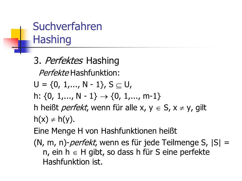 Suchverfahren Hashing 3. Perfektes Hashing Perfekte Hashfunktion: U = {0, 1,..., N - 1}, S  U, h: {0, 1,..., N - 1}  {0, 1,..., m-1} h heißt perfekt