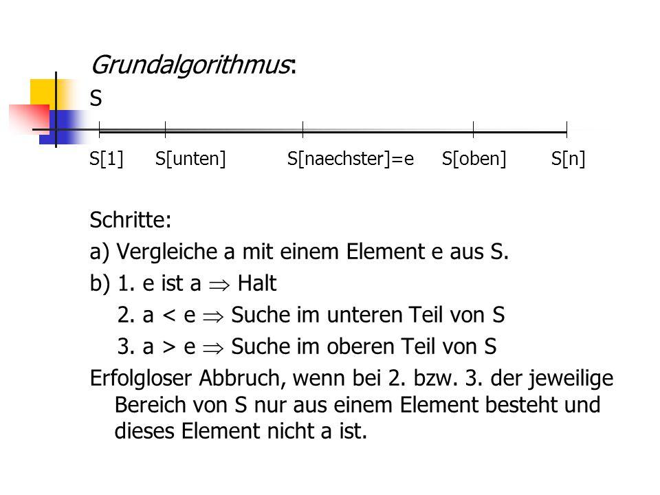 Grundalgorithmus: S S[1]S[unten]S[naechster]=e S[oben] S[n] Schritte: a) Vergleiche a mit einem Element e aus S. b) 1. e ist a  Halt 2. a < e  Suche