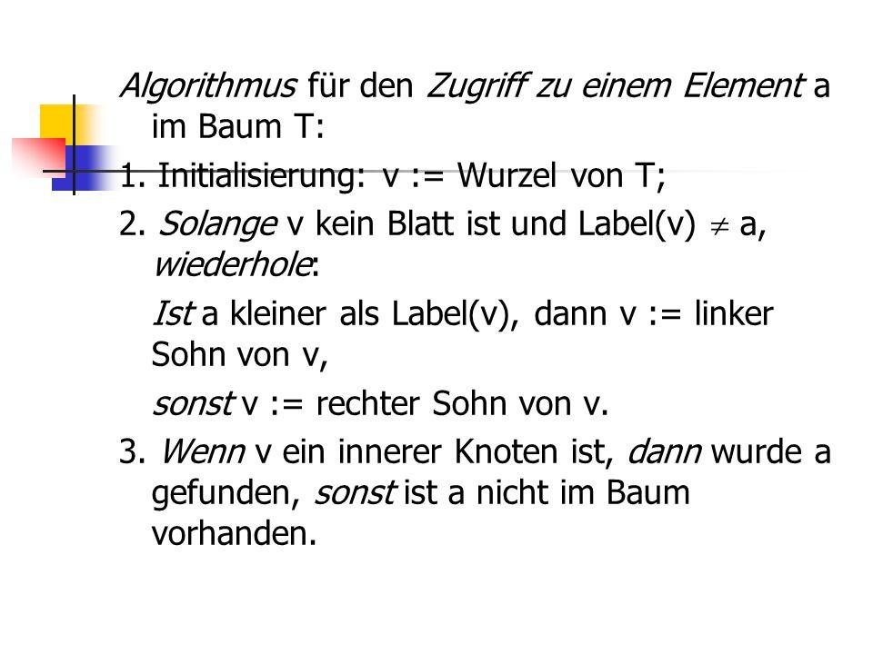 Algorithmus für den Zugriff zu einem Element a im Baum T: 1. Initialisierung: v := Wurzel von T; 2. Solange v kein Blatt ist und Label(v)  a, wiederh