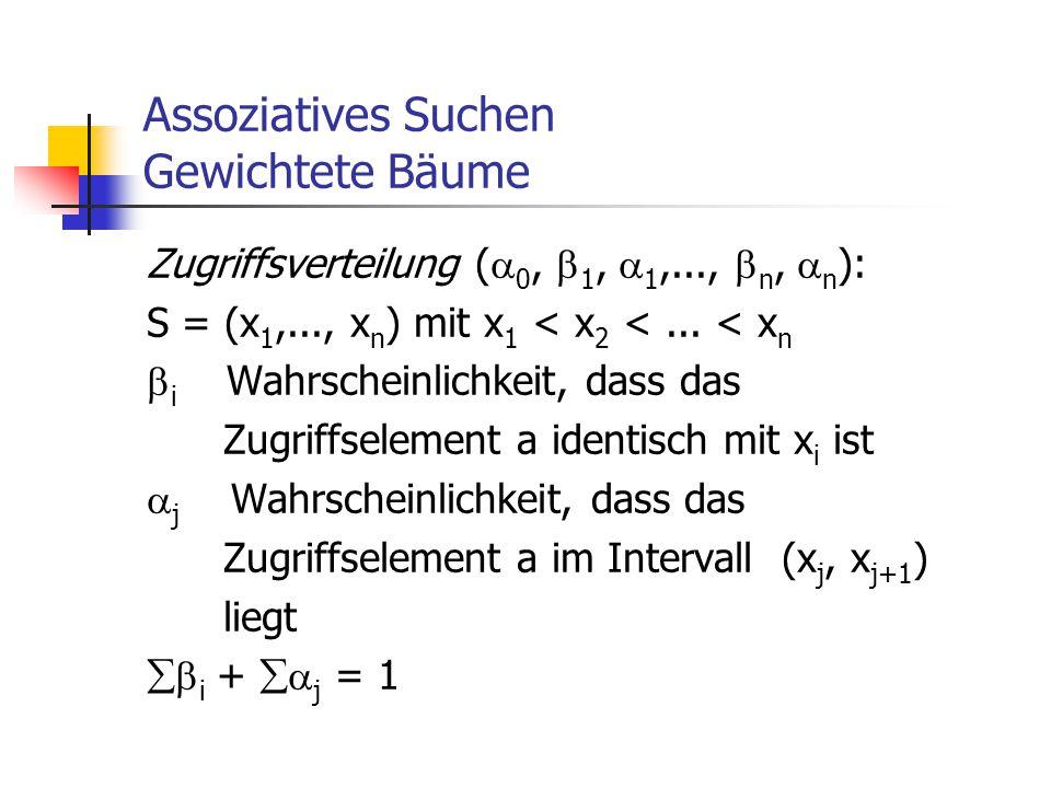 Assoziatives Suchen Gewichtete Bäume Zugriffsverteilung (  0,  1,  1,...,  n,  n ): S = (x 1,..., x n ) mit x 1 < x 2 <... < x n  i Wahrscheinli